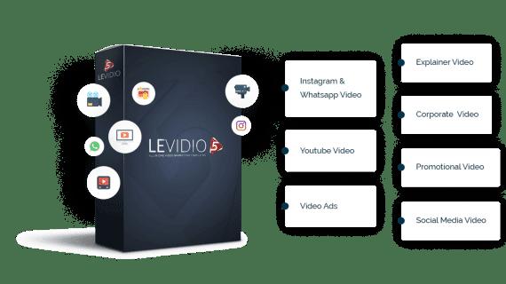 Diskon 50% Levidio Bundle Volume 1 – 5  > Solusi Lengkap Video Marketing. Developer License